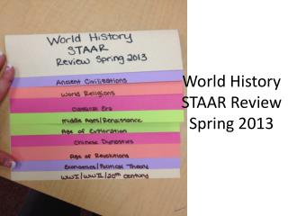 World History STAAR Review Spring 2013