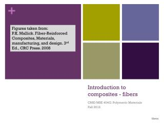 Introduction to composites - fibers