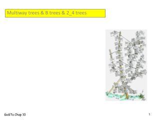 Multiway trees & B trees & 2_4 trees