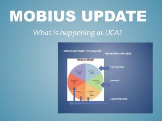 MOBIUS UPDATE