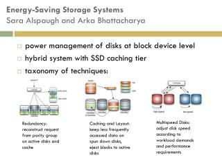 Energy-Saving Storage Systems Sara Alspaugh and  Arka  Bhattacharya