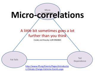 Micro-correlations
