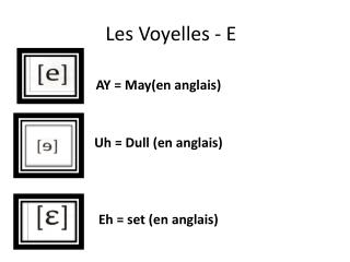 Les  Voyelles  - E