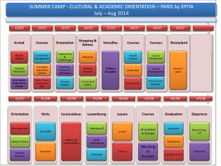 SUMMER CAMP - CULTURAL & ACADEMIC ORIENTATION  – PARIS by EPITA July – Aug 2014