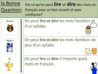 E st-ce qu'on peut lire  et  dire  des mots en  français  avec un bon accent et avec  confiance ?