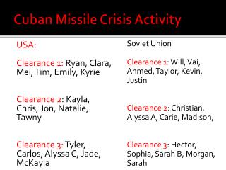 Cuban Missile Crisis Activity