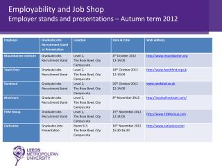 Employability and Job Shop Employer stands and presentations – Autumn term 2012