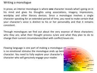 Writing a monologue