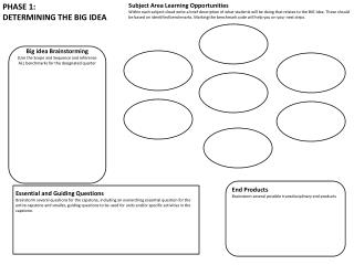 Big idea Brainstorming (Use the Scope and Sequence and reference