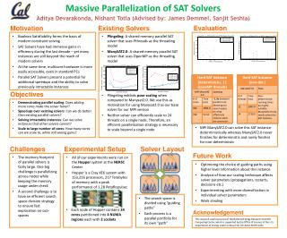 Massive Parallelization of SAT Solvers
