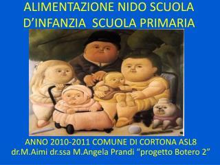 ALIMENTAZIONE NIDO SCUOLA  D'INFANZIA  SCUOLA PRIMARIA