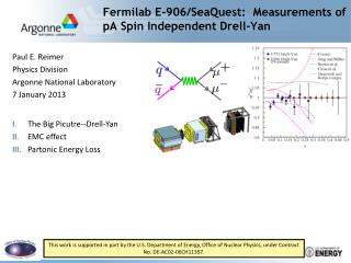 Fermilab E-906/SeaQuest:  Measurements of  pA Spin Independent Drell- Yan