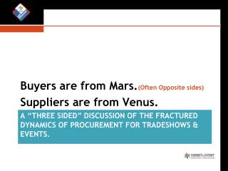 "A ""THREE SIDED"" discussion of the Fractured  dynamics of procurement  for Tradeshows & Events."