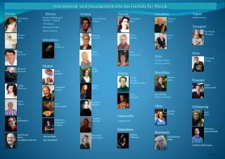 Instrumental- und Gesangslehrkräfte des Instituts für  Musik