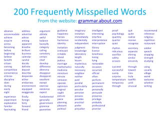 200 Frequently Misspelled Words From the website:  grammar.about.com