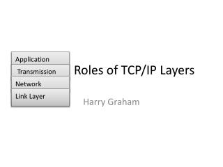 Roles of TCP/IP Layers