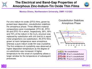 The Electrical and Band-Gap Properties of Amorphous Zinc-Indium-Tin Oxide Thin Films