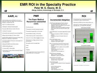 EMR ROI in the Specialty Practice Peter M. G. Deane, M. D.