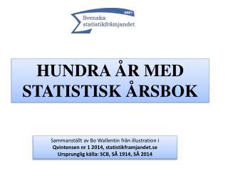 HUNDRA ÅR MED  STATISTISK ÅRSBOK