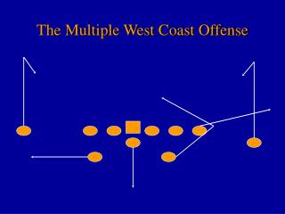 The Multiple West Coast Offense