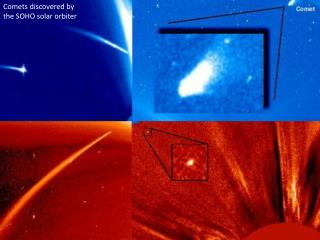 Comets discovered by the SOHO solar orbiter