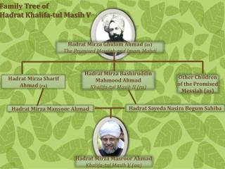 Family Tree  of  Hadrat Khalifa-tul Masih V ( aa )