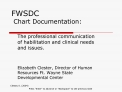 FWSDC  Chart Documentation: