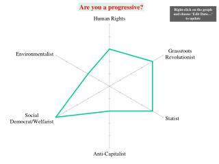 are you a progressive final1