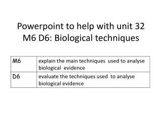 Powerpoint  to help with unit 32 M6 D6: Biological techniques