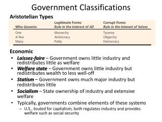 Government Classifications