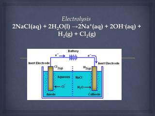 Electrolysis 2NaCl(aq) + 2H 2 O(l) → 2Na + (aq) + 2OH - (aq) + H 2 (g) + Cl 2 (g)