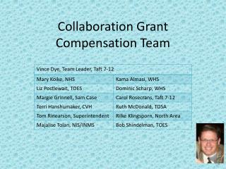 Collaboration Grant Compensation Team