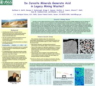 Do Jarosite Minerals Generate Acid in Legacy Mining Wastes?