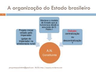 A organização do Estado brasileiro