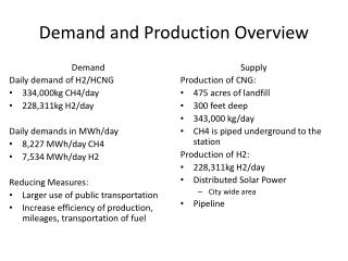 Demand and Production Overview