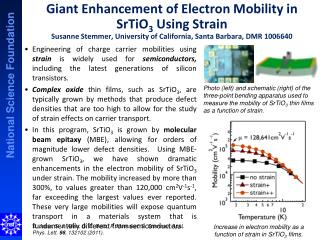 Increase in electron mobility as a function of strain in SrTiO 3  films.