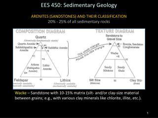 EES 450: Sedimentary Geology