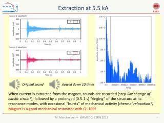 Extraction at 5.5 kA