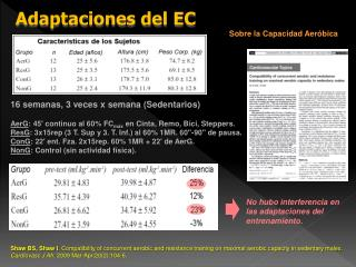 Adaptaciones del EC