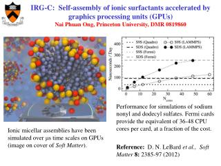 IRG-C:   Self-assembly of ionic surfactants accelerated by graphics processing units (GPUs)
