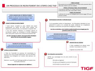 UN PROCESSUS DE RECRUTEMENT  EN  5  ETAPES CHEZ TIGF