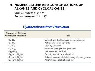 Hydrocarbons from Petroleum