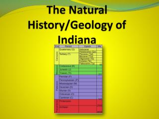 The Natural History/Geology of Indiana
