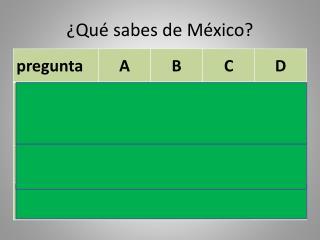 ¿ Qué sabes  de México?