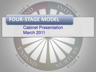 Cabinet Presentation March 2011