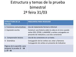 Estructura y temas de la  prueba bimestral  2ª feira  31/03