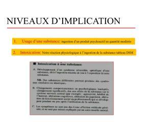 NIVEAUX D'IMPLICATION