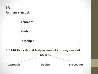 EFL Anthony's model:                     Approach                    Method