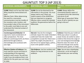 GAUNTLET: TOP 3 (AP 2013)