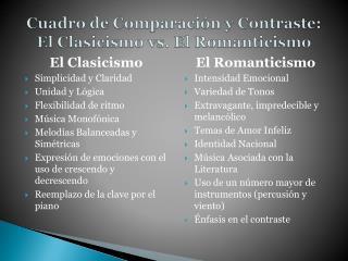 Cuadro  de  Comparaci�n  y  Contraste :  El  Clasicismo  vs. El  Romanticismo